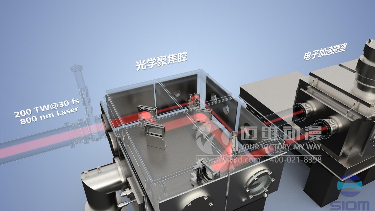 光学实验装置